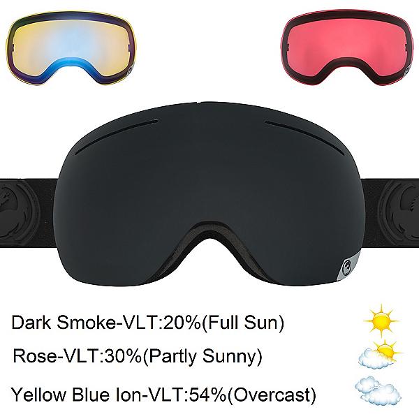 Dragon X1 Goggles, Knight Rider-Dark Smoke + Bonus Lens, 600